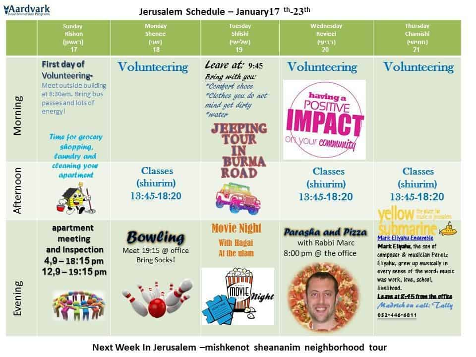 Weekly updates - jerusalem jan 17, 2016