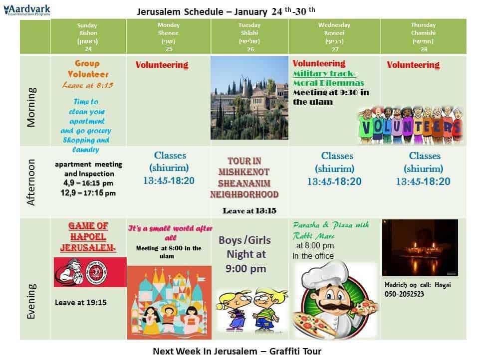 Weekly updates - jerusalem jan 24, 2016