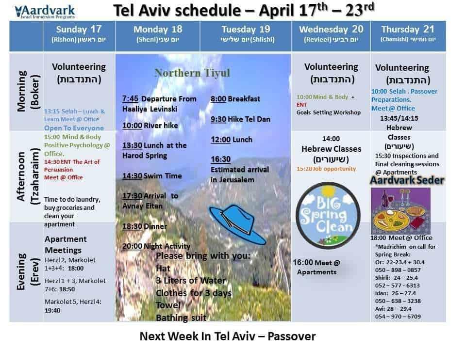 Weekly updates - tel aviv april 17, 2016