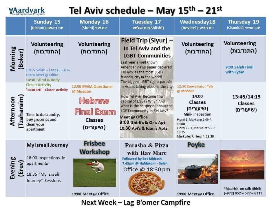 Weekly updates - tel aviv may 18, 2016