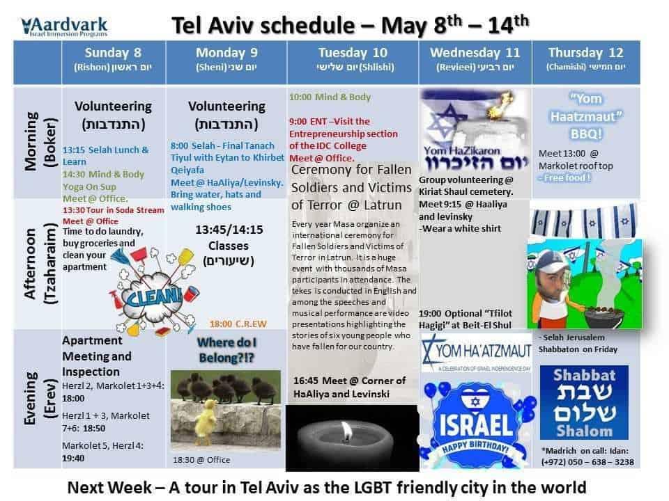 Tel aviv may 8th 14th 1
