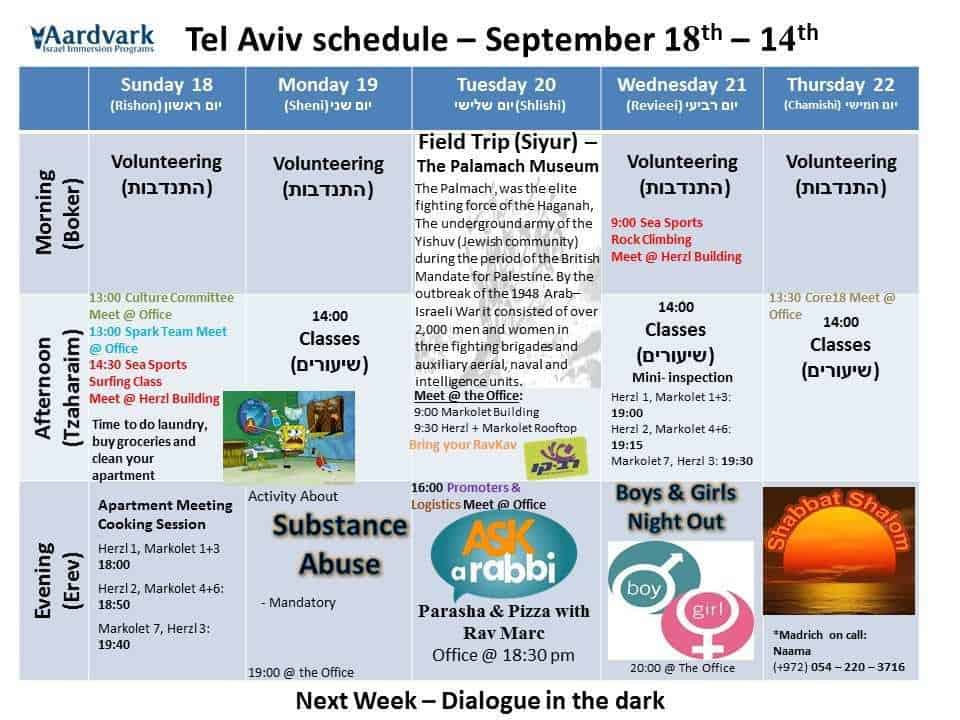 Weekly updates - tel aviv september 15, 2016