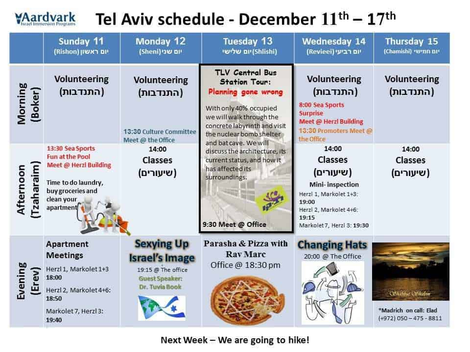 Weekly updates - tel aviv december 8, 2016