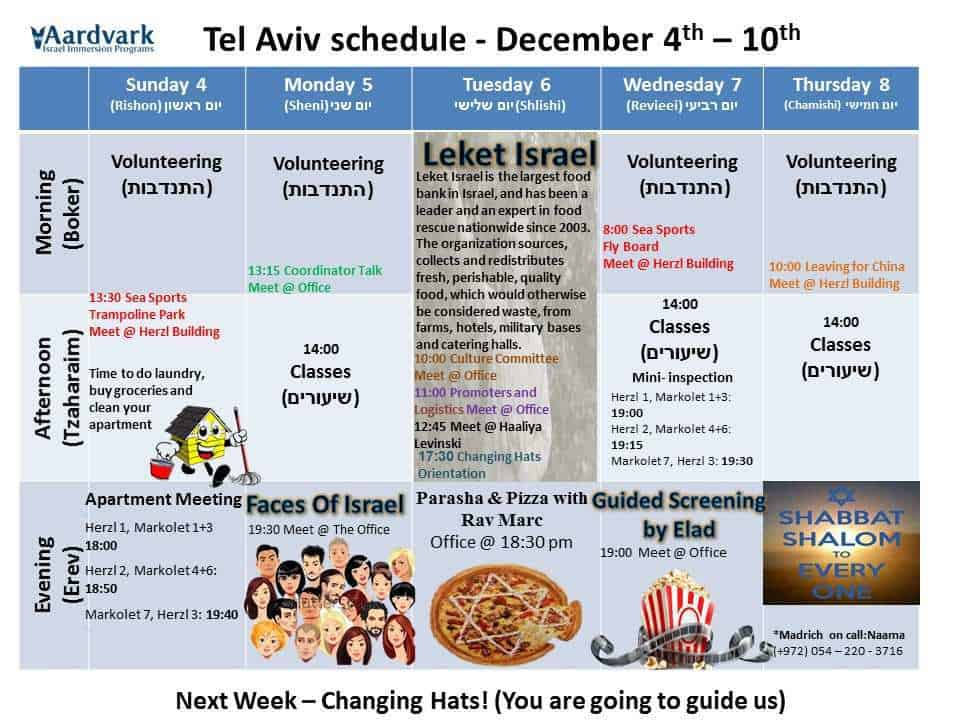 Weekly updates - tel aviv december 2, 2016