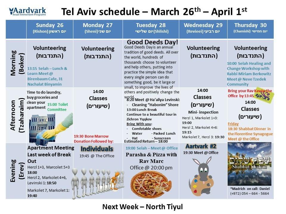 Tel aviv march 26th – april 1st 1