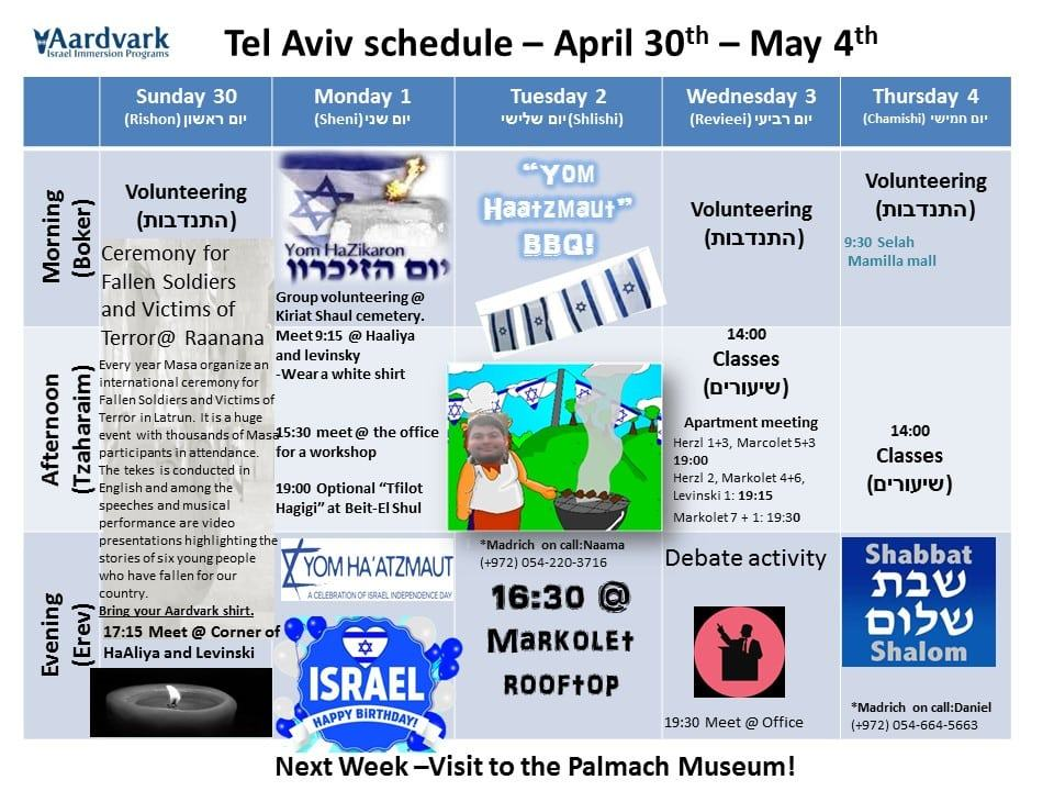 Tel aviv april 30th may 5th 7