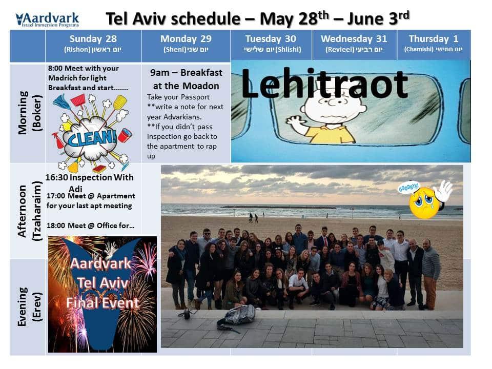 Tel aviv may 28th – june 3rd 1