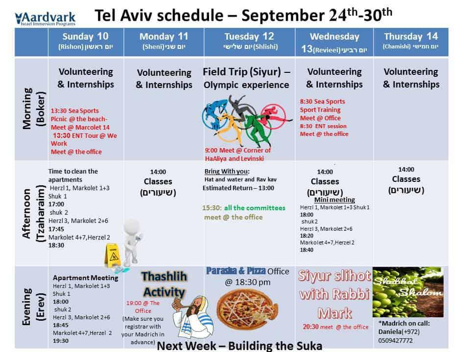 Weekly updates - tel aviv september 24, 2017