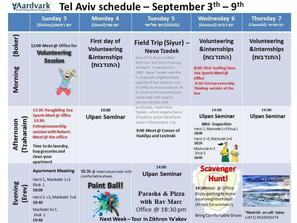 Weekly updates - tel aviv september 2, 2017