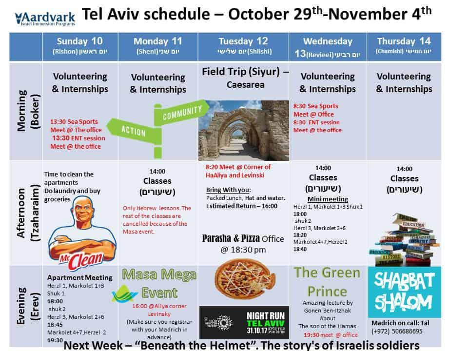 Weekly updates - tel aviv october 27, 2017