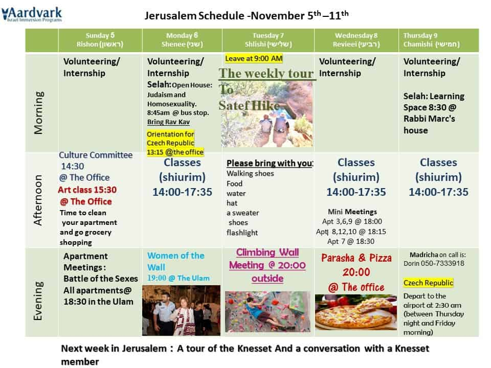 November 5th –11th 1