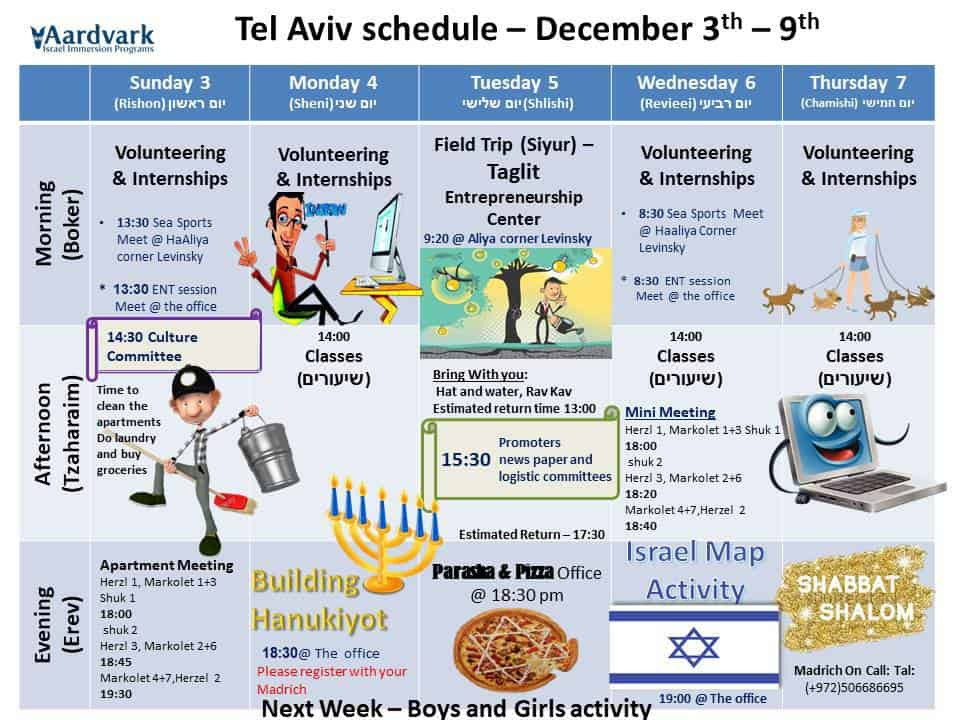 Weekly updates – tel aviv november 30, 2017