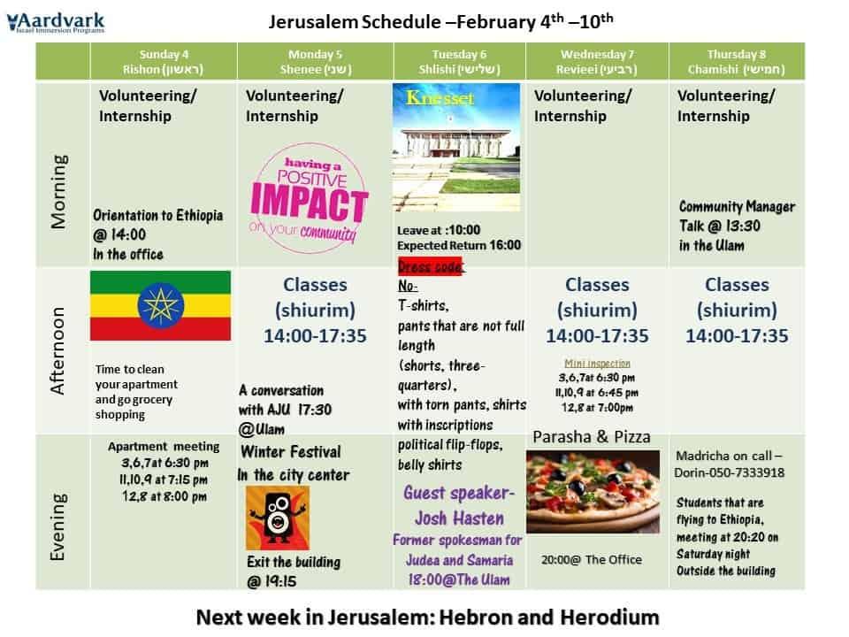 February 4th –10th