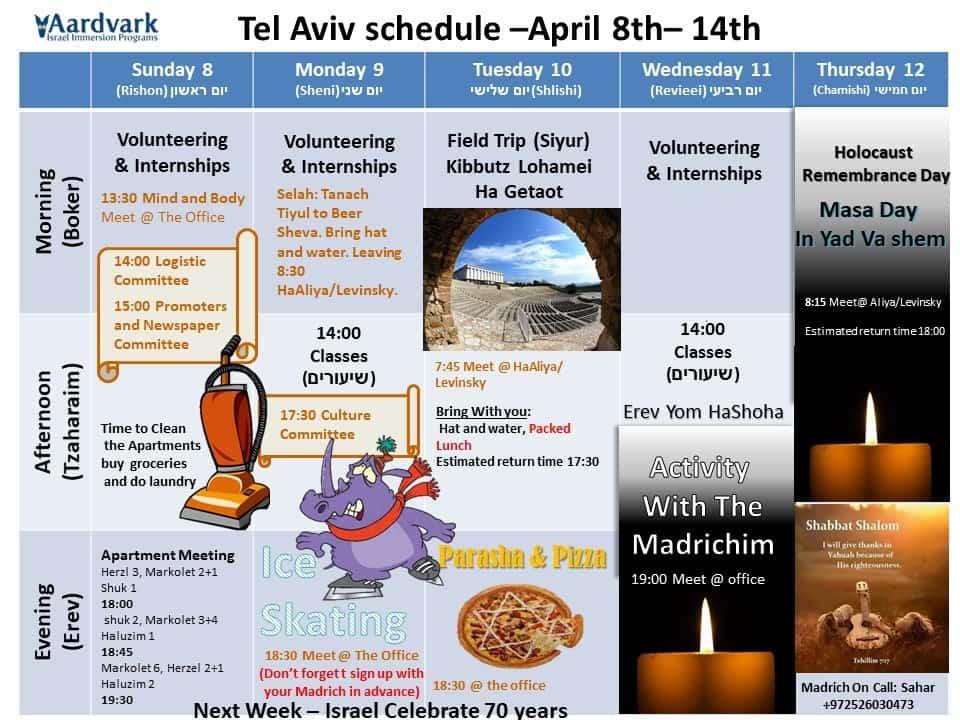 Tel aviv april 8th 14th