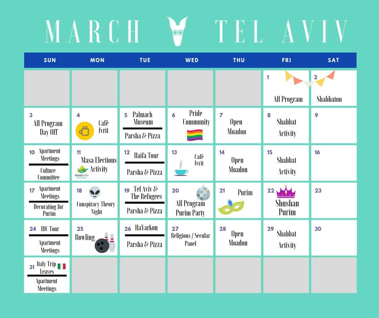 Weekly Updates – Tel Aviv March 7, 2019