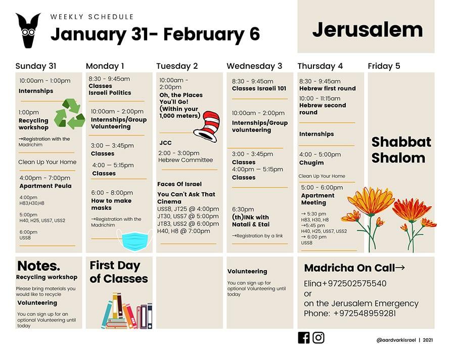 Jerusalem weekly – jan 28, 2021