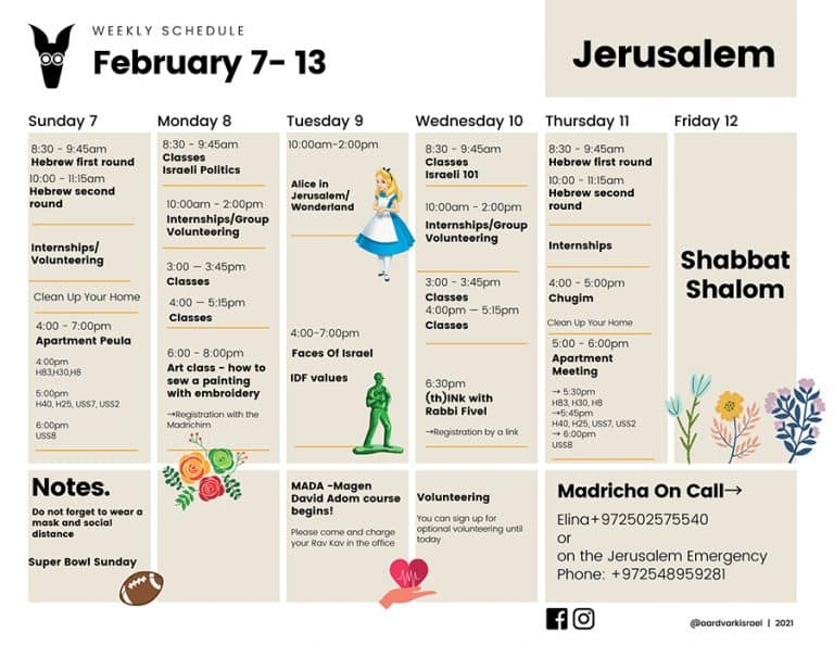 Jerusalem weekly – feb 4, 2021