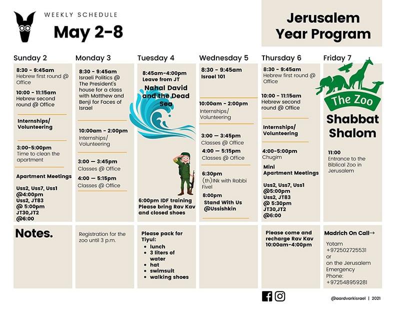 Jerusalem weekly #2 – april 29, 2021