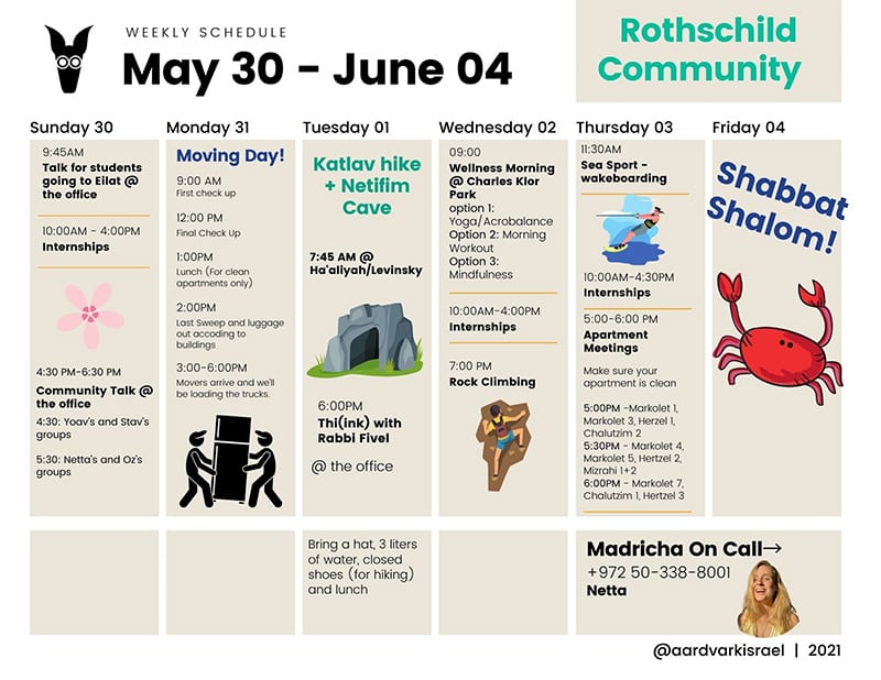 This week in the rothschild community tlv – may 27, 2021