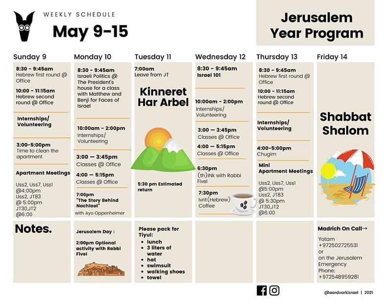 Jerusalem weekly #2 – may 6, 2021