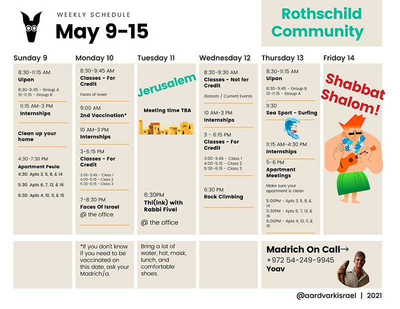 This week in the rothschild community tlv – may 6, 2021