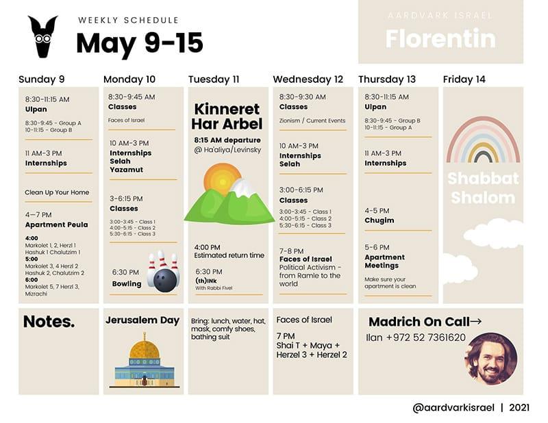 Florentin tel aviv weekly – may 6, 2021