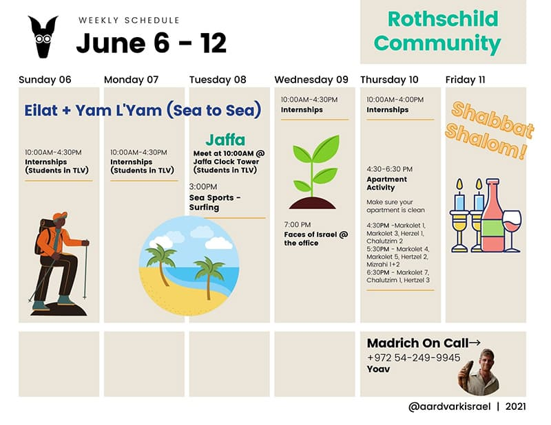 This week in the rothschild community tlv – june 3, 2021