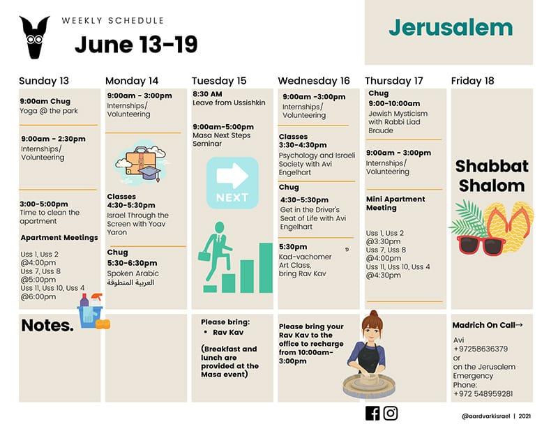 Jerusalem weekly – june 10, 2021