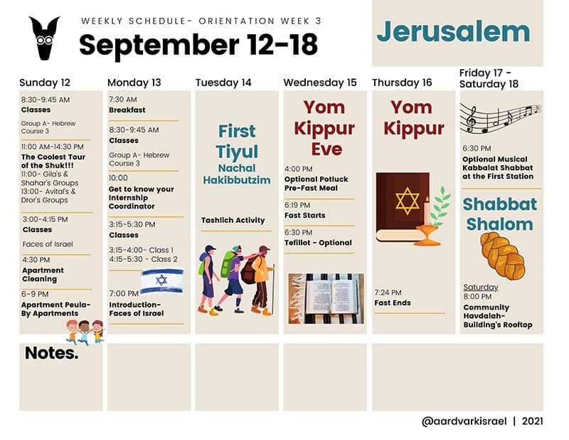 Weekly updates - september 9, 2021