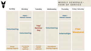 Weekly schedule - masa year of service